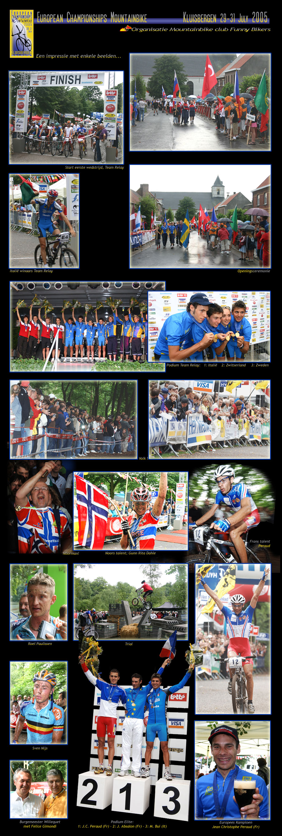 European Champiosnchips collage